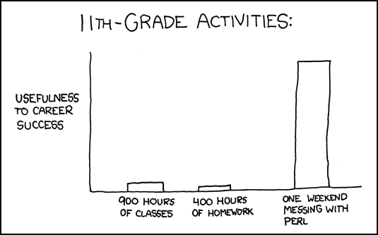 [xkcd's 11th Grade]